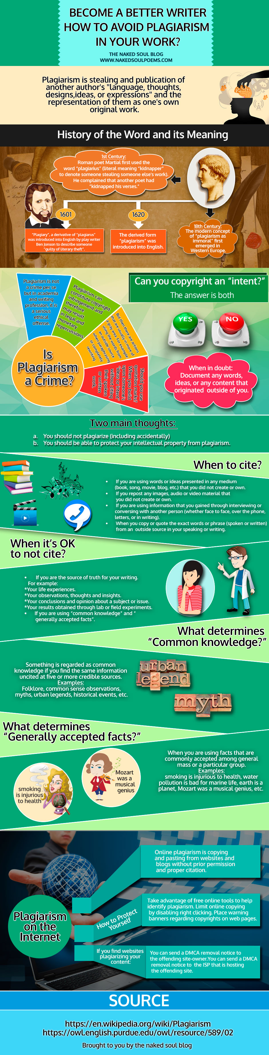 Plagiarism Infographic | How to Combat, Avoid and Report Plagiarism