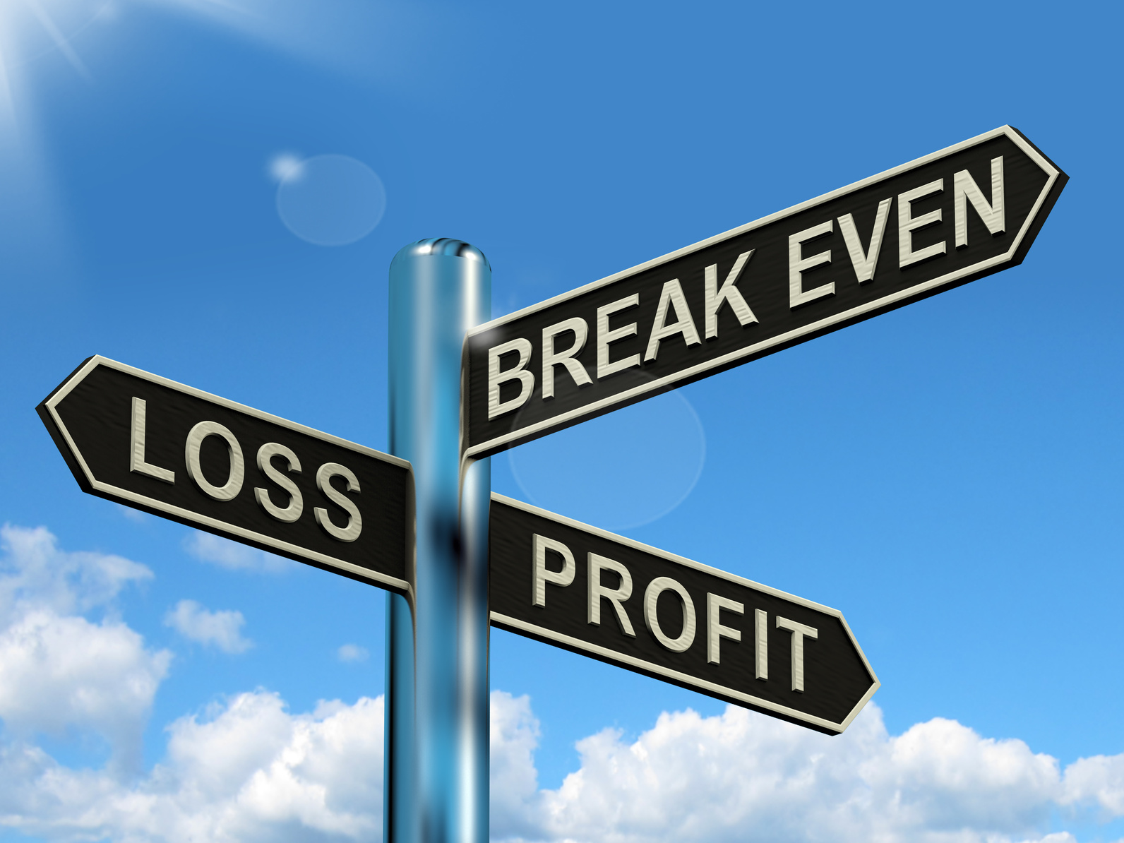 Loss Profit Or Break Even Signpost Showing Investment Earnings And Profits